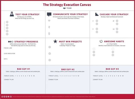 time to change action plan template change management plan template change management bad