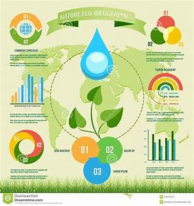 Infographics About Environment Or Water Resources Stock
