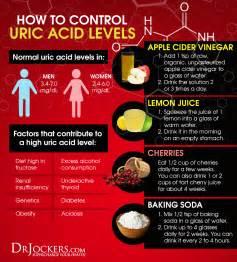 Gout Uric Acid Levels
