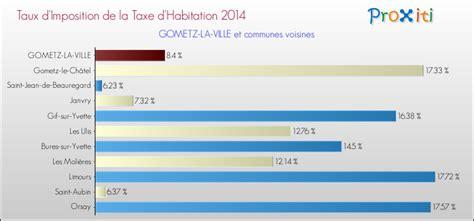 montant taxe habitation par ville 100 images la taxe d habitation 224 mantes la ville 78711 un