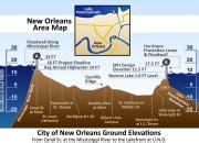 effects  hurricane katrina   orleans  full wiki