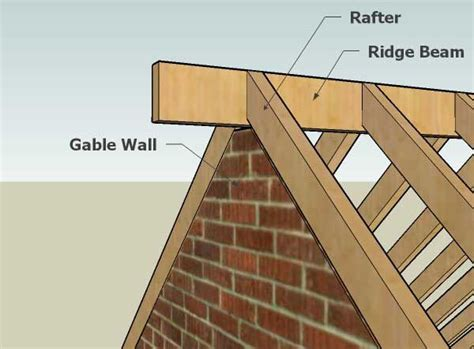 Roof Plate Construction & Figure 5.3 Construction Of A