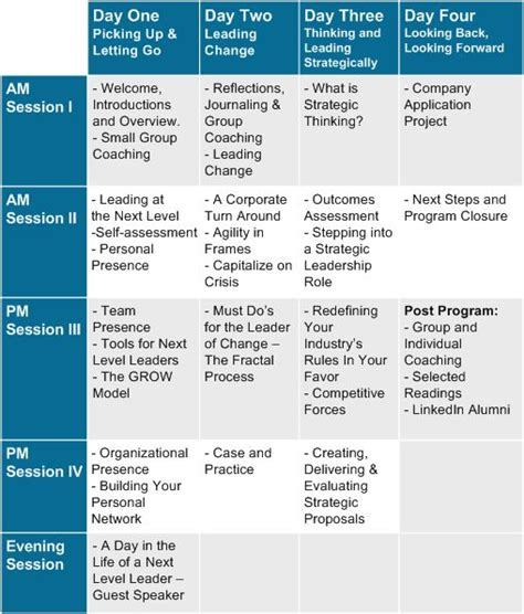 executive leadership development program security guards