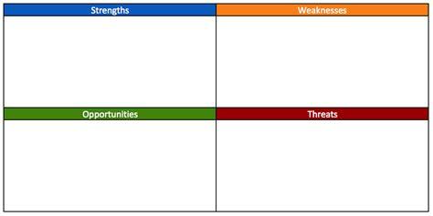 swot analysis templates aha