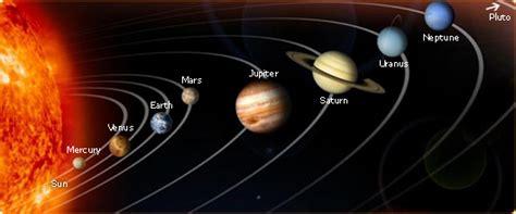worlds largest virtual solar system drive venus