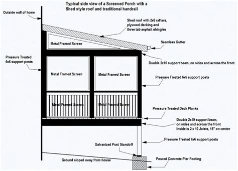 small cabin blueprints screened in deck for more comfortable outdoor resting