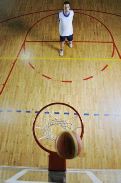 youth basketball shooting form drills 1000 ideas about basketball shooting games on pinterest