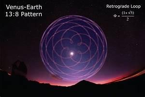 Venus orbit | Venus | Pinterest