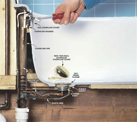 plumbing problems plumbing problems bathtub drain