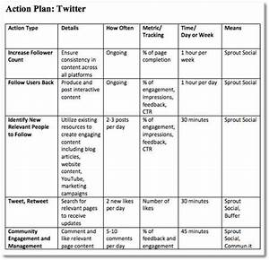 task 2 lsc 1003 smart action plan maha39s With apartment marketing plan template