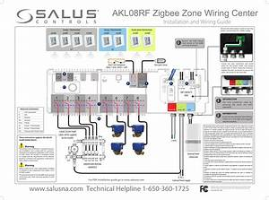 Akl08rf Zigbee Zone Wiring Center User Manual Part 1 Salus North America