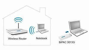 billion products for ssl vpn adsl modem router wireless With wla series wireless bridge services diagram