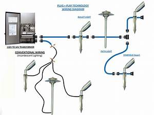 Landscape lighting wiring diagram : Best images of outdoor low voltage wiring diagrams