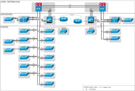palo alto network topology icon adminsysch
