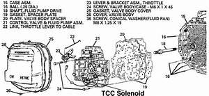 When My 1990 Oldsmobile Cutlass Ciera 4 Cylinder Automatic