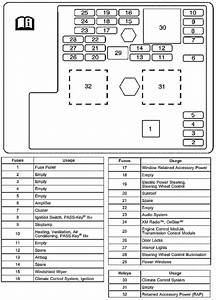 Floor Console Fuse Block Diagram For The 2008 Chevrolet Cobalt  61002