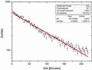 Zerfallskonstante Berechnen : beispiel einer modellanpassung ~ Themetempest.com Abrechnung