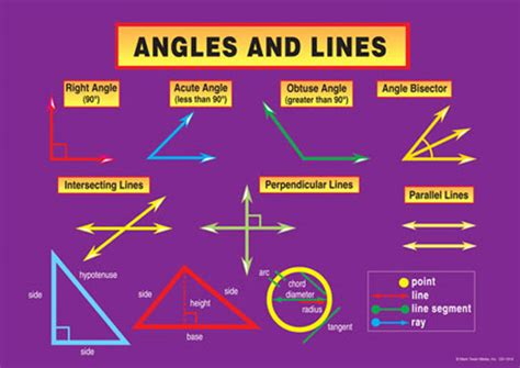 angles song angle types  numberock  multimedia enha