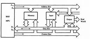 Architechture Or Functional Block Diagram Of 8085
