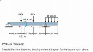 Shear Force Bending Moment Diagram