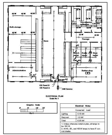 Wiring Diagram Symbols