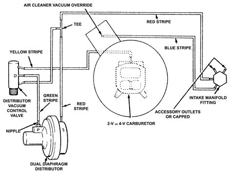 1967 Mustang Vacuum Diagram by 1967 Ford Mustang Vacuum Advance Diagram