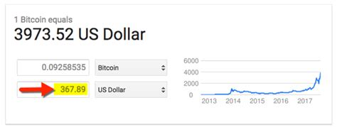 Add gbtc price alert hide sticky hide intro. Proof That Some Bitcoin Investors Don't Feel Pain - Grayscale Bitcoin Trust (BTC) (:GBTC ...