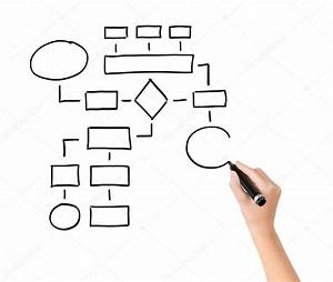 Flow Chart Drawing Illustration  U2014 Stock Photo  U00a9 Bloomua