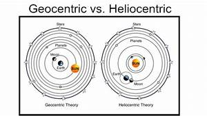 Difference between Heliocentric and Geocentric Models of ...