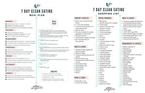plan cuisines mediterranean diet plan mediterranean diet meal plan