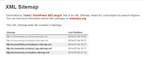 How Fix Seo Yoast Sitemap Not Working