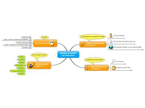 Rediger Lettre Motivation Mindmanager Mind Map