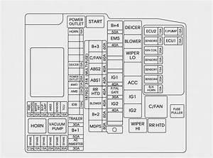 2015 Hyundai Santa Fe Engine Diagram : hyundai santa fe 2015 2016 fuse box diagram auto ~ A.2002-acura-tl-radio.info Haus und Dekorationen