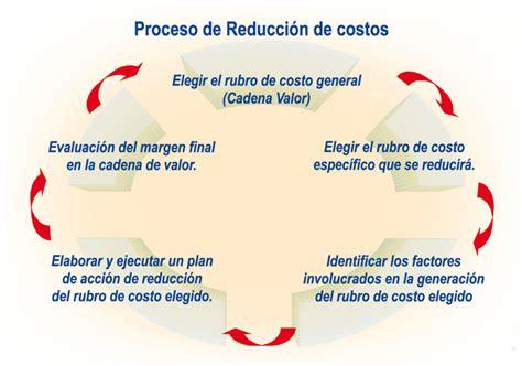 reduciendo costes responsablemente por brunilda santana