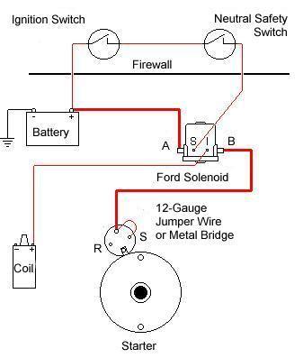 ford solenoid  bypass starter solenoid
