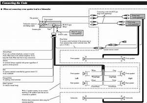 Need A Wiring Diagram For Pioneer Deh