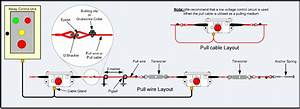 Conveyor Pull Cord Switch Wiring Diagram