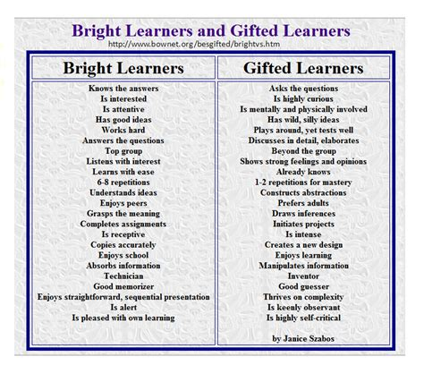 gifted preschooler signs lamoureph 511 | brightvgifted
