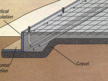 site concretenetworkcom types  concrete