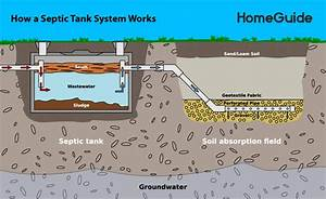 2021 Septic Tank System Installation Costs  U0026 Replacement