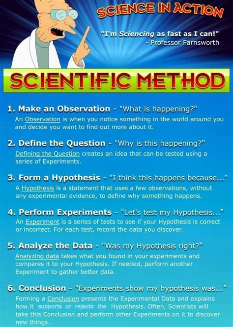 Fornsworths Scientific Method ) Easy Explanation For Science Fair Porjects  Feria Pinterest