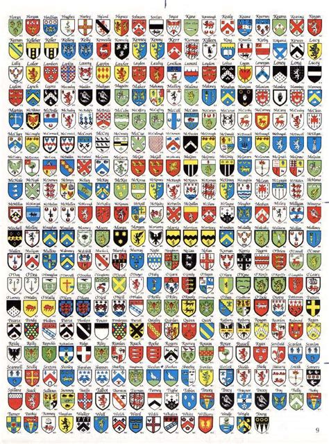 Family Crests And Coats Of Arms By House Of Names The Real Coats Of Arms And Family Crests