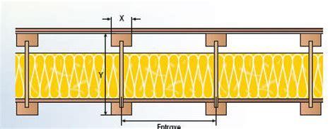 quelles solutions pour realisation plancher bois