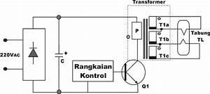 Blok Diagram Flyback Inverter