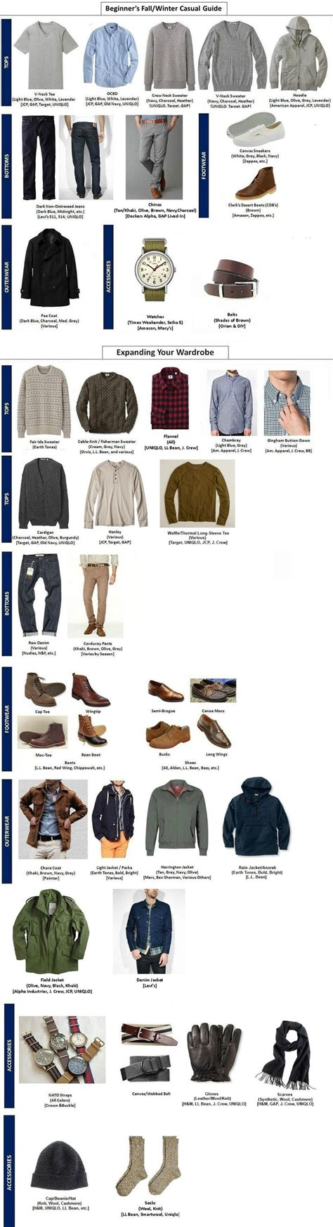 Mfa Fall Winter Casual Guide Mens Style Quotes