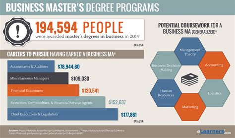 2018 Online Masters Degree In Business Programs. Beauty Schools In Melbourne Stock Quotes Ge. Education And Training Careers. Web Hosting Company For Sale. Limo Bus Washington Dc Storage In Portland Or. Louisiana Adoption Agencies Msds Ethanol. Wireless Network Planning Tools. Microsoft Certification Prices. Future Trading Education London Teaching Jobs