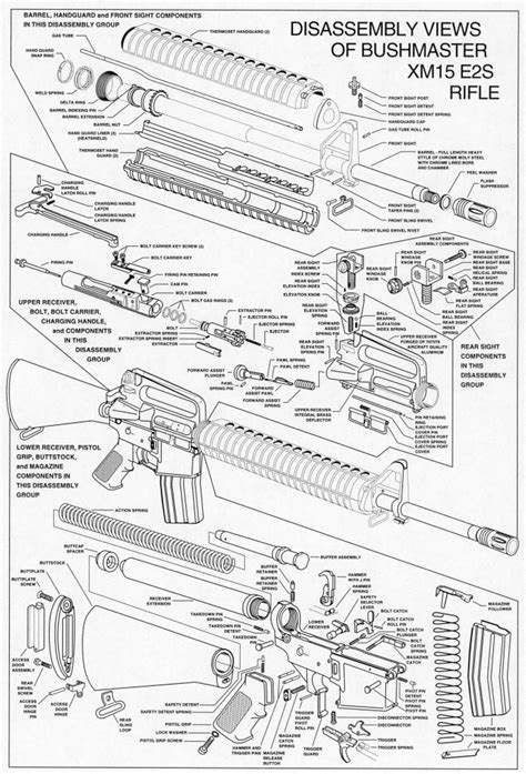 Ar 15 Assembly Diagram by Anyone Where I Can Get A Diagram Of An Ar15 M4