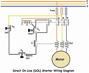 Telemecanique Dol Starter Wiring Diagram