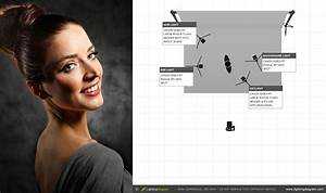 Multiple Speedlite Portrait Setup Using Rogue Flashbenders