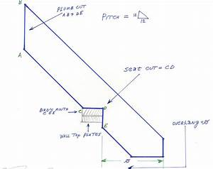 How To Cut Plumb Cuts On Rafters